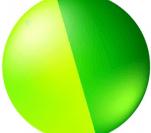 ICO list: rating and status CoinAdvisor (CADV)
