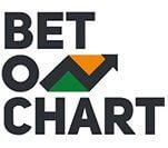 Bet on Chart logo