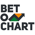 Bet on Chart (CHART) ICO logo