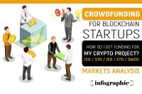 Crowdfunding for Blockchain Startups: ICOs, STOs, IEOs, TGEs