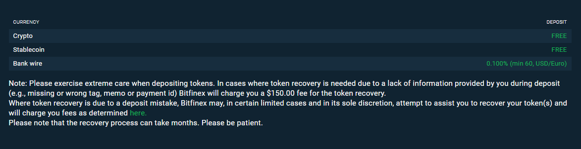 depositing tokens