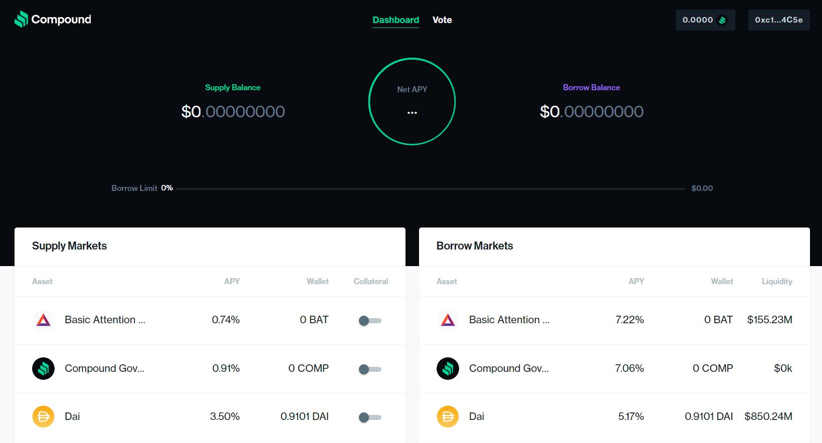 Compound finance dashboard